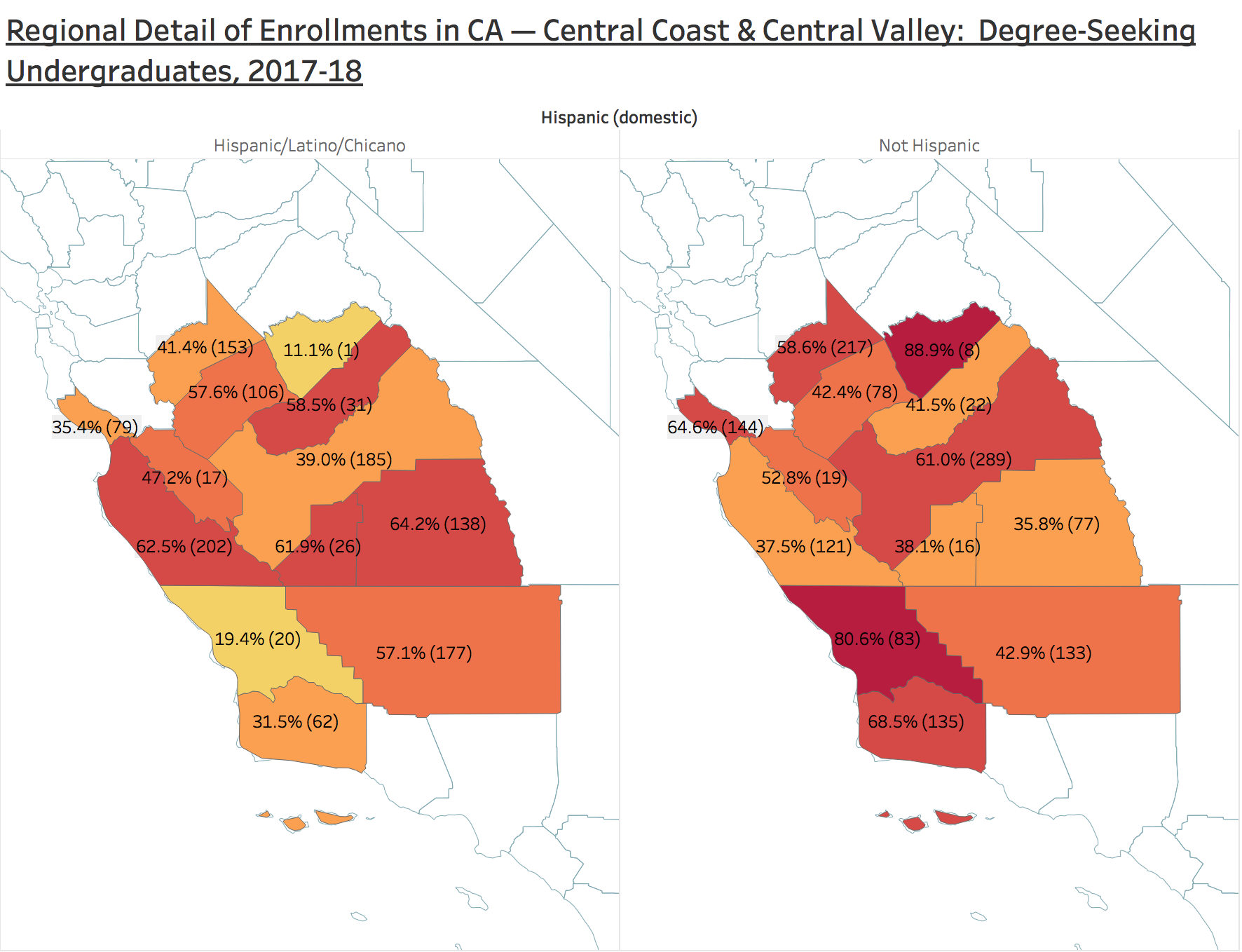 Figures 12-13. For all degree-seeking undergraduates in 2017-2018, the more intense the color on the following charts, the higher the proportion of students classified as hispanic/latinx/chicanx students (on the left) or nonhispanic (on the right). counties along the central coast and central Valley have higher proportions of enrolled hispanic/latinx/chicanx students than other regions. other counties with higher proportions of hispanic/latinx/chicanx students (>30%) include all but a handful of counties in the los angeles Region and Wine country, and 83% of imperial county in the san Diego Region. source: Uc Davis student information system.