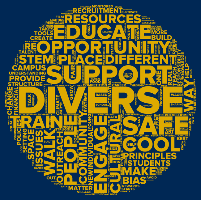 diversity cloud word logo